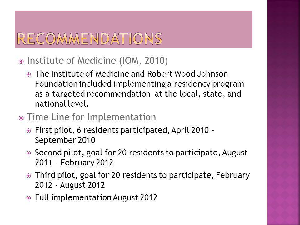 Recommendations Institute of Medicine (IOM, 2010)