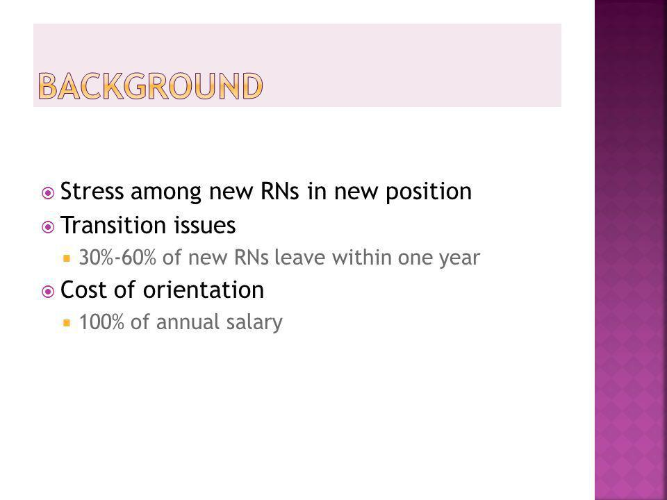 Background Stress among new RNs in new position Transition issues