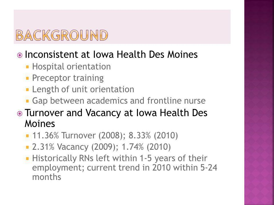 Background Inconsistent at Iowa Health Des Moines