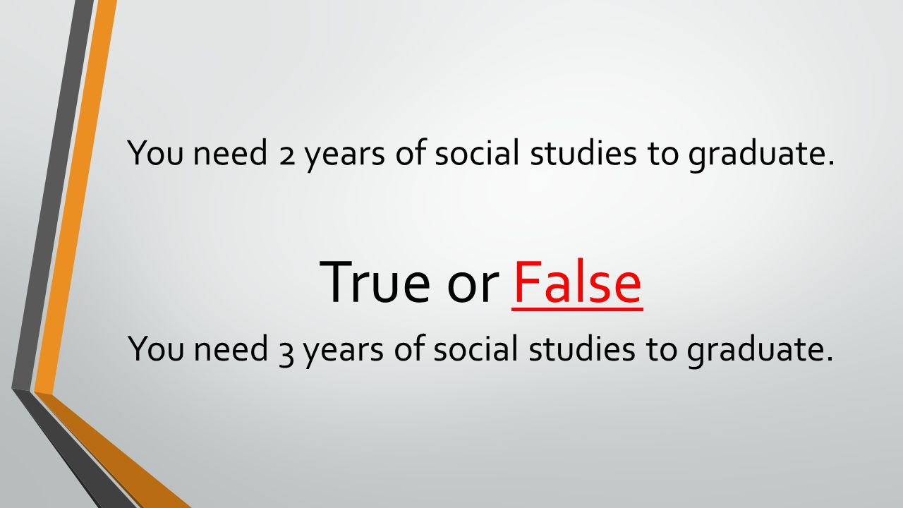 You need 2 years of social studies to graduate.