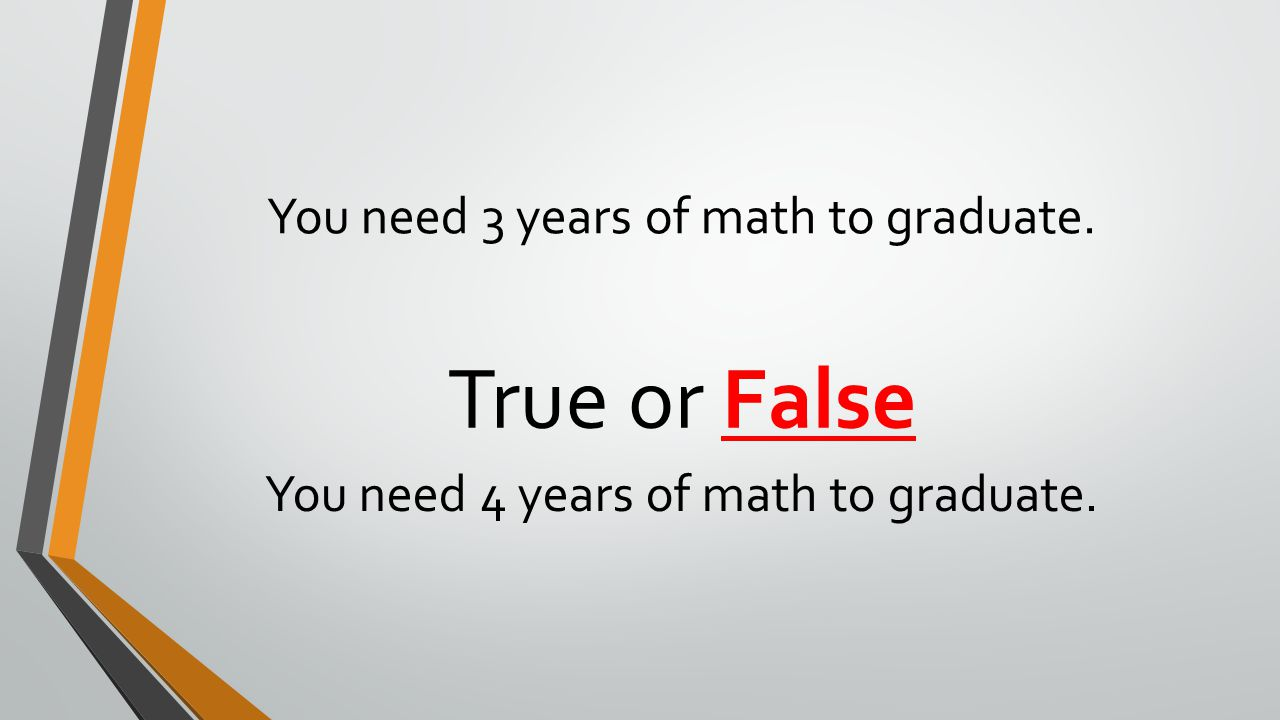 You need 3 years of math to graduate.