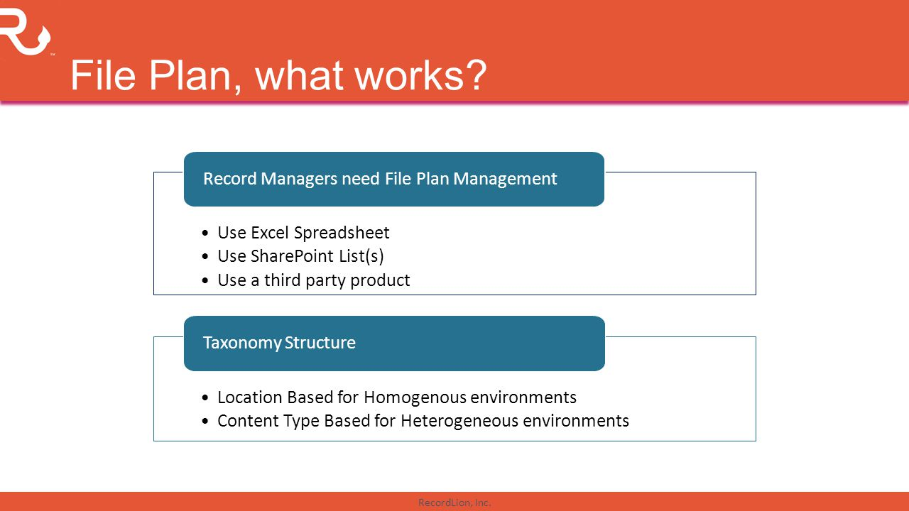 File Plan, what works Record Managers need File Plan Management