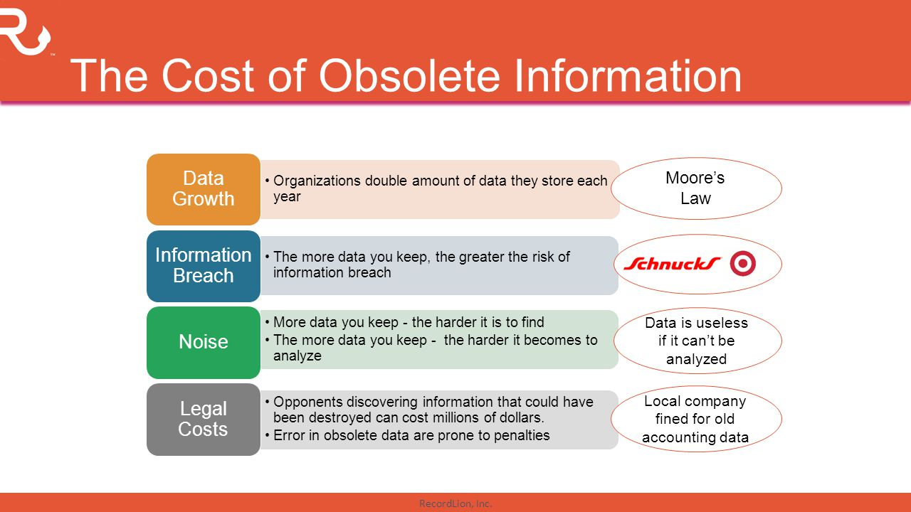 The Cost of Obsolete Information