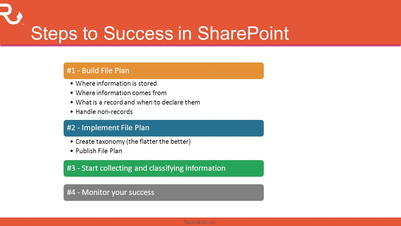 Steps to Success in SharePoint