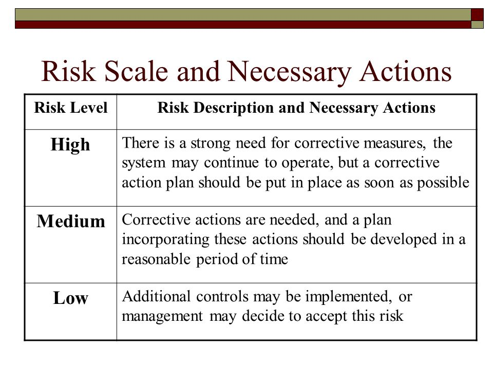 Risk Scale and Necessary Actions