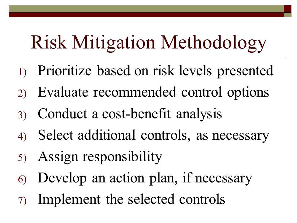 Risk Mitigation Methodology