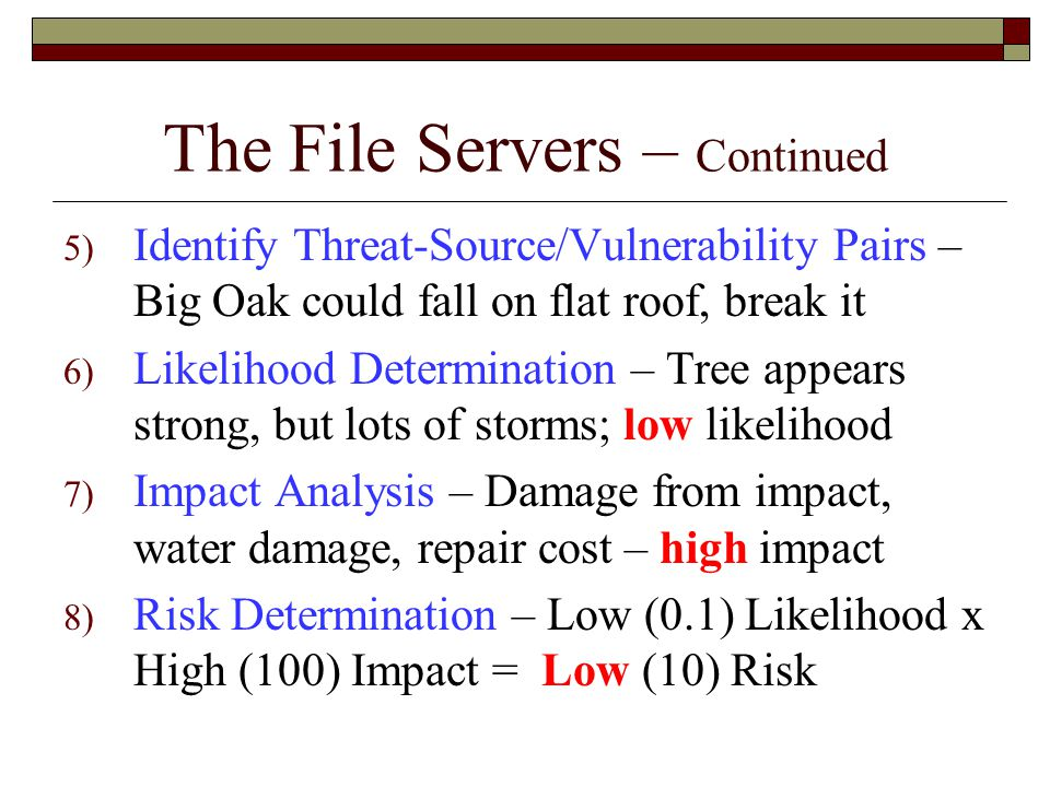 The File Servers – Continued