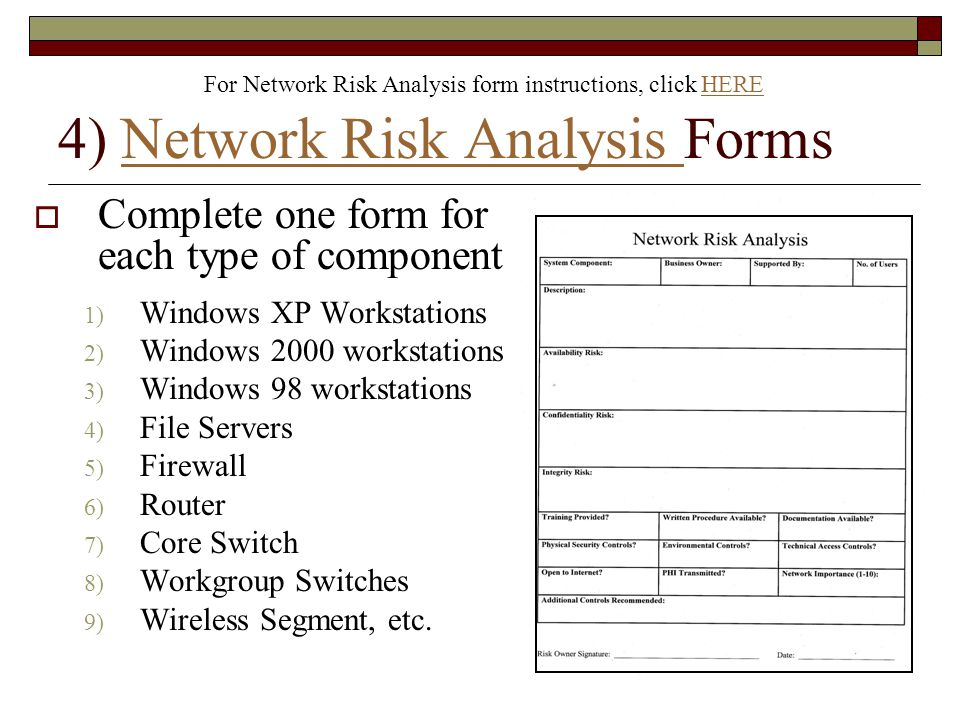 4) Network Risk Analysis Forms