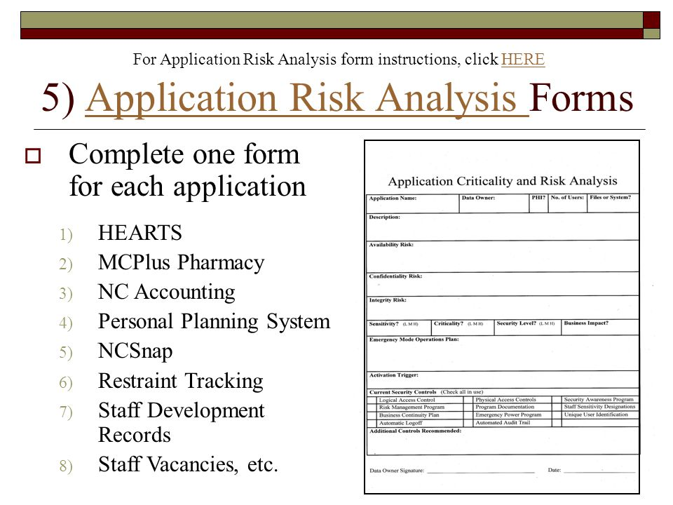 5) Application Risk Analysis Forms