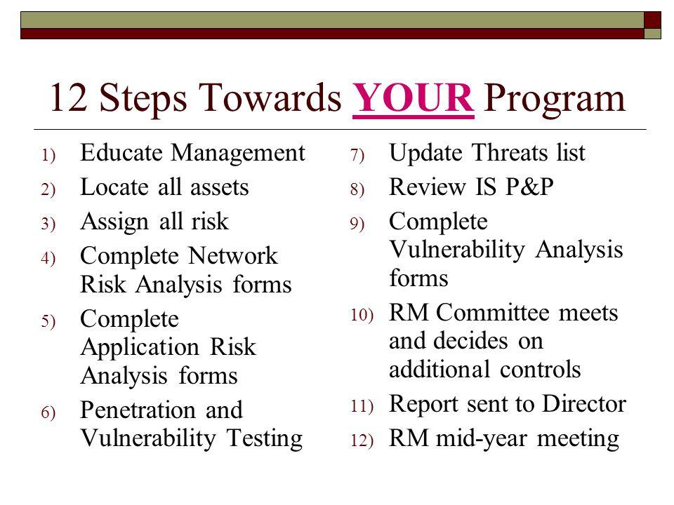 12 Steps Towards YOUR Program