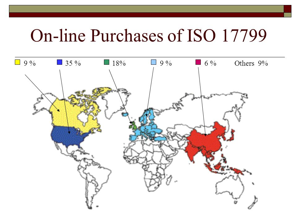 On-line Purchases of ISO 17799