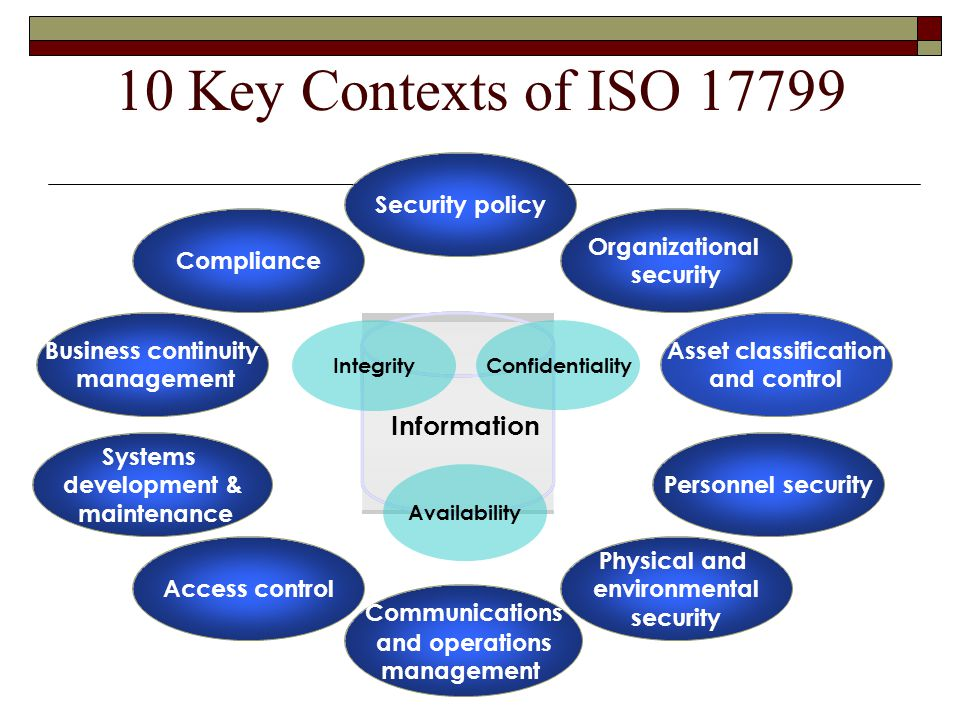 10 Key Contexts of ISO 17799 Information Communications