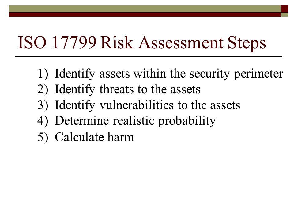 ISO 17799 Risk Assessment Steps
