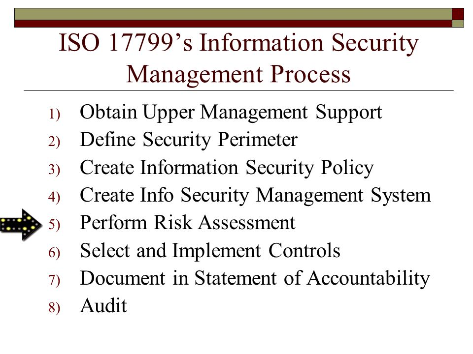 ISO 17799's Information Security Management Process