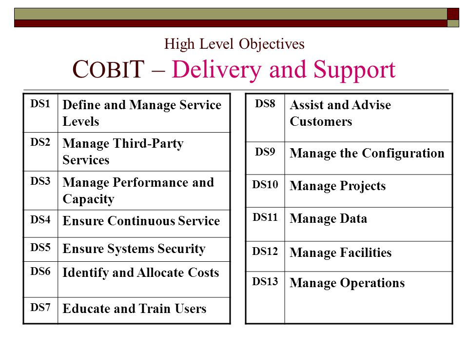 High Level Objectives COBIT – Delivery and Support