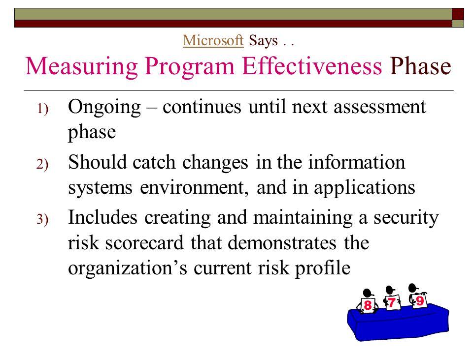Microsoft Says . . Measuring Program Effectiveness Phase