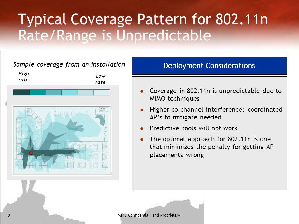 Typical Coverage Pattern for 802.11n Rate/Range is Unpredictable