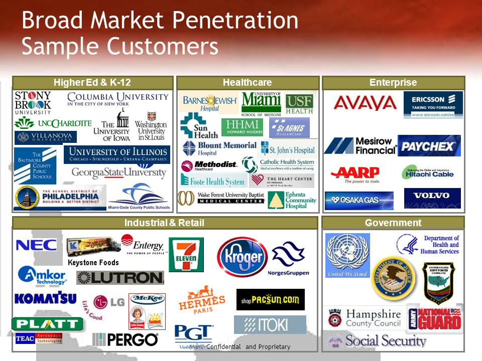 Broad Market Penetration Sample Customers