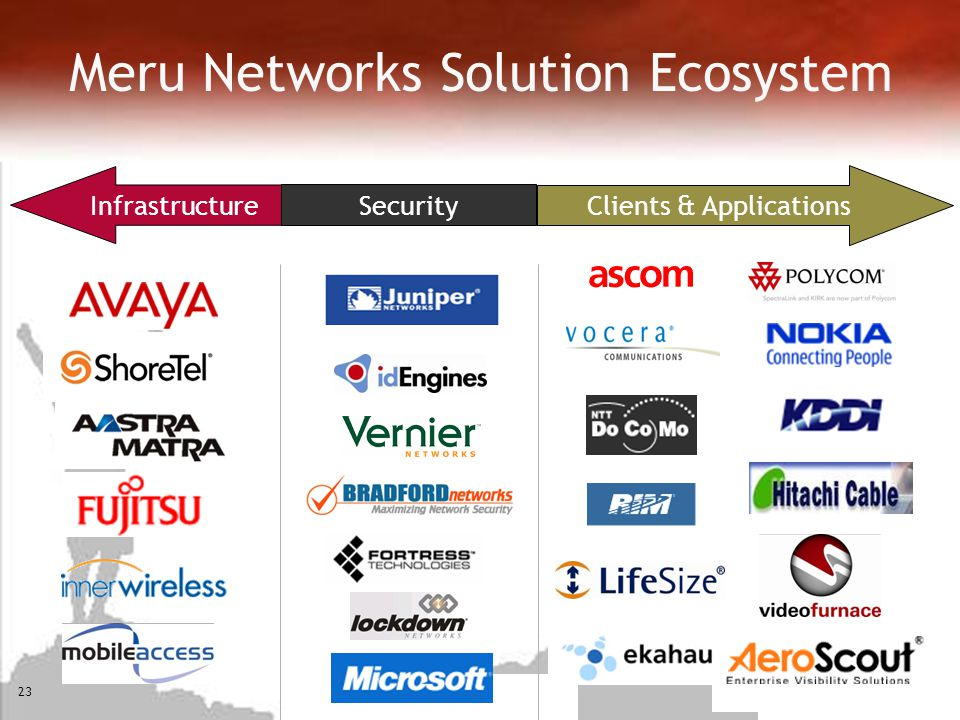 Meru Networks Solution Ecosystem
