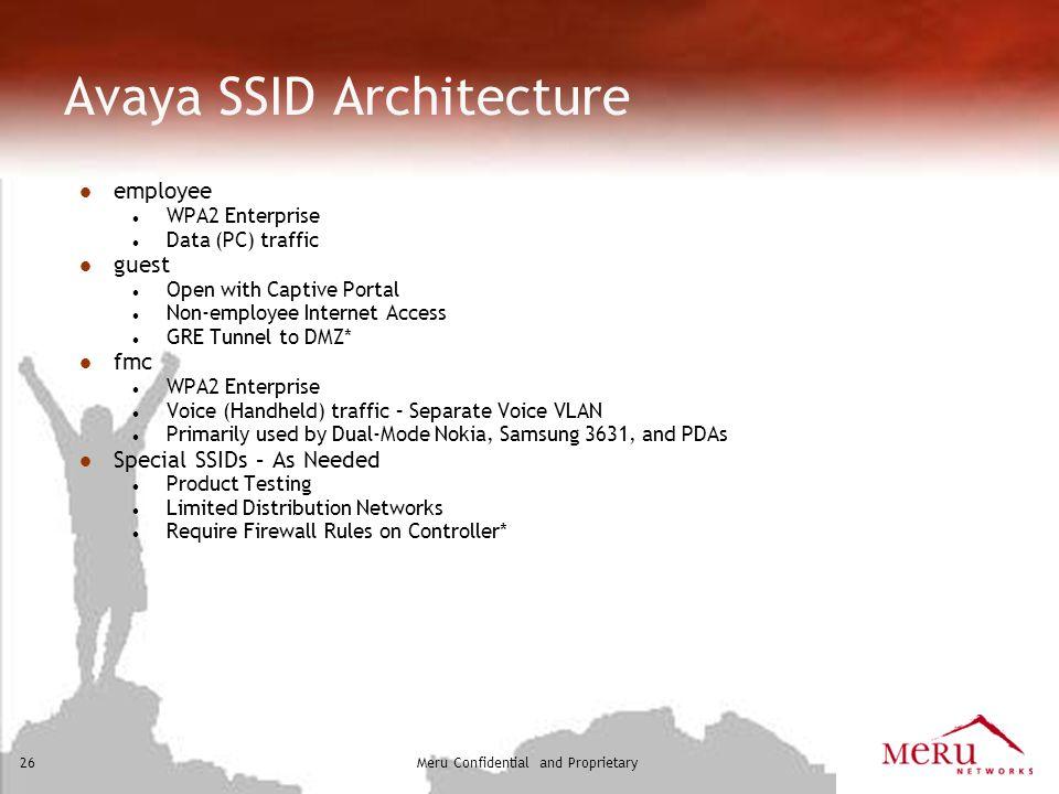 Avaya SSID Architecture