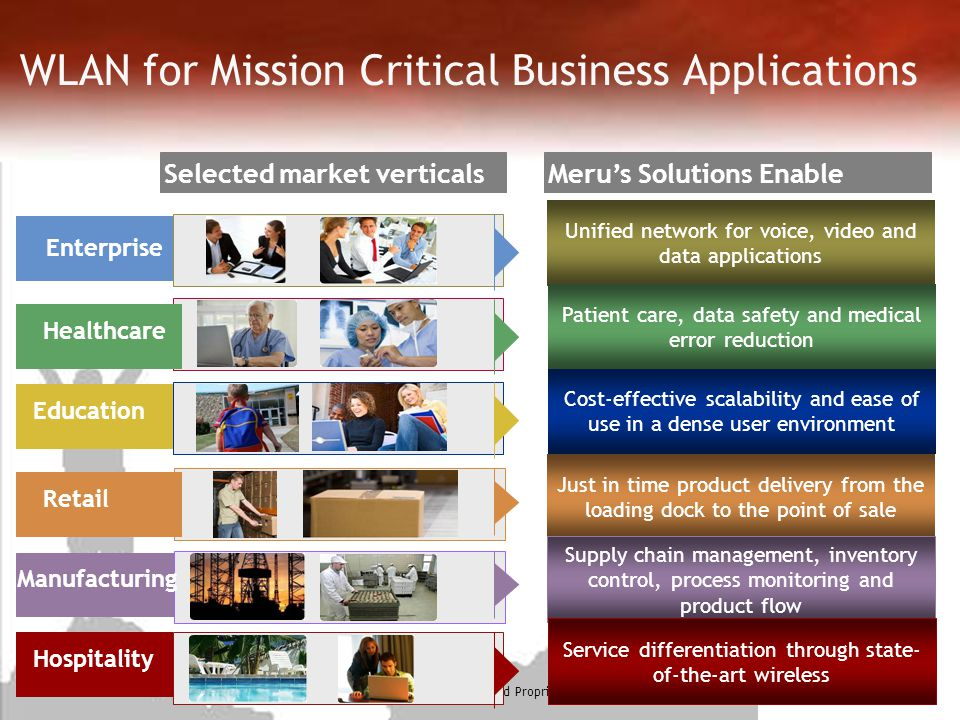WLAN for Mission Critical Business Applications