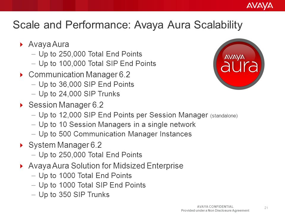 Scale and Performance: Avaya Aura Scalability