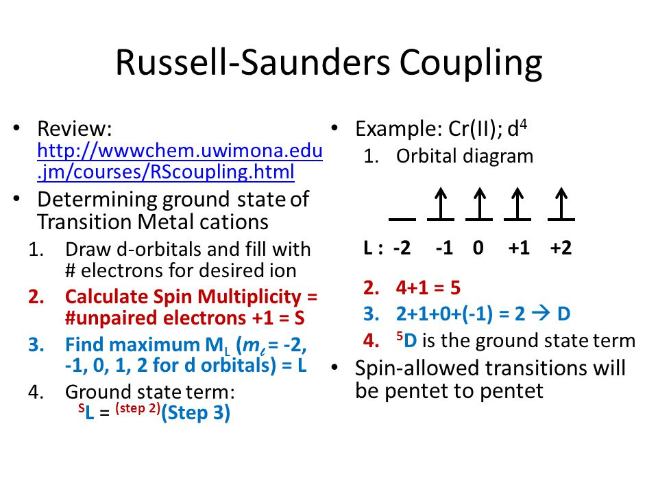 Russell-Saunders Coupling