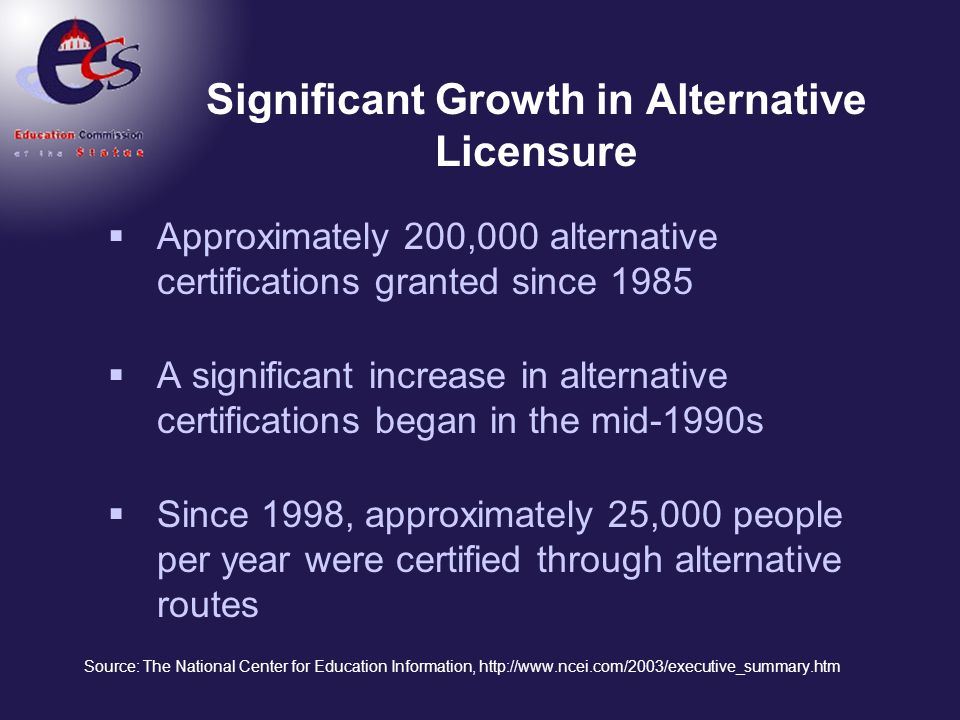 Significant Growth in Alternative Licensure