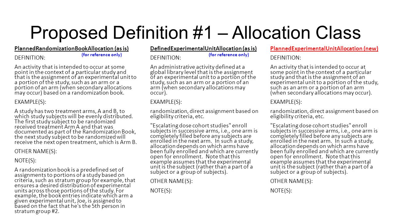 Proposed Definition #1 – Allocation Class