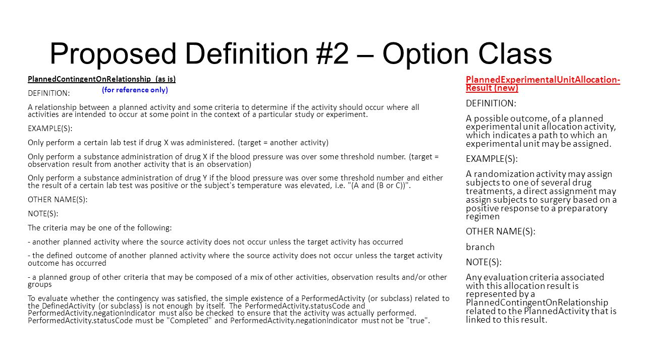 Proposed Definition #2 – Option Class