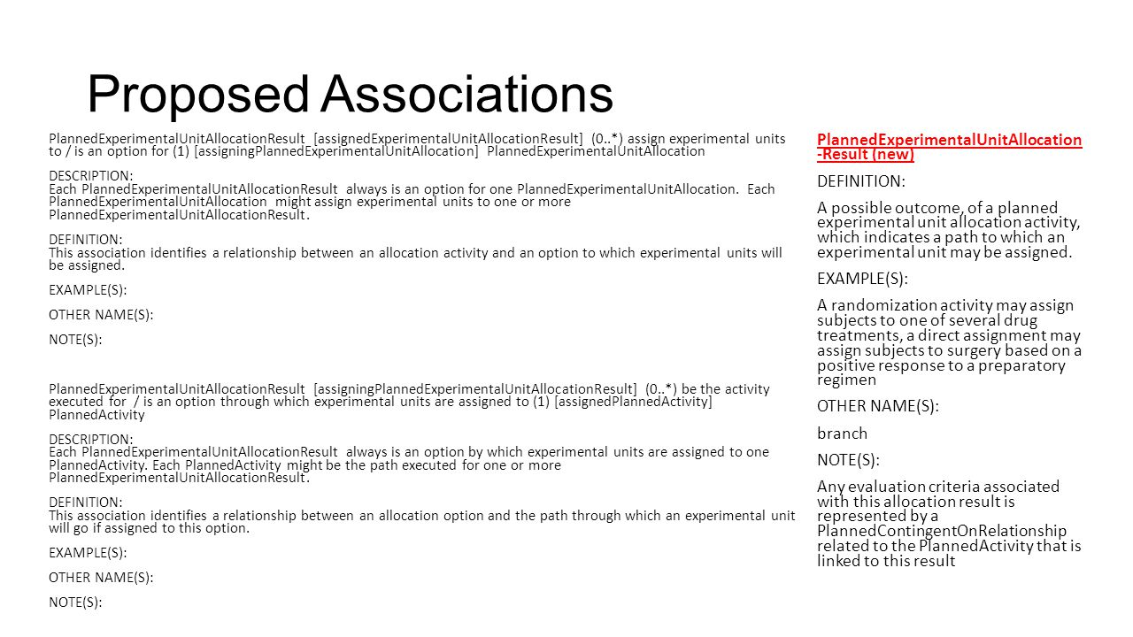 Proposed Associations