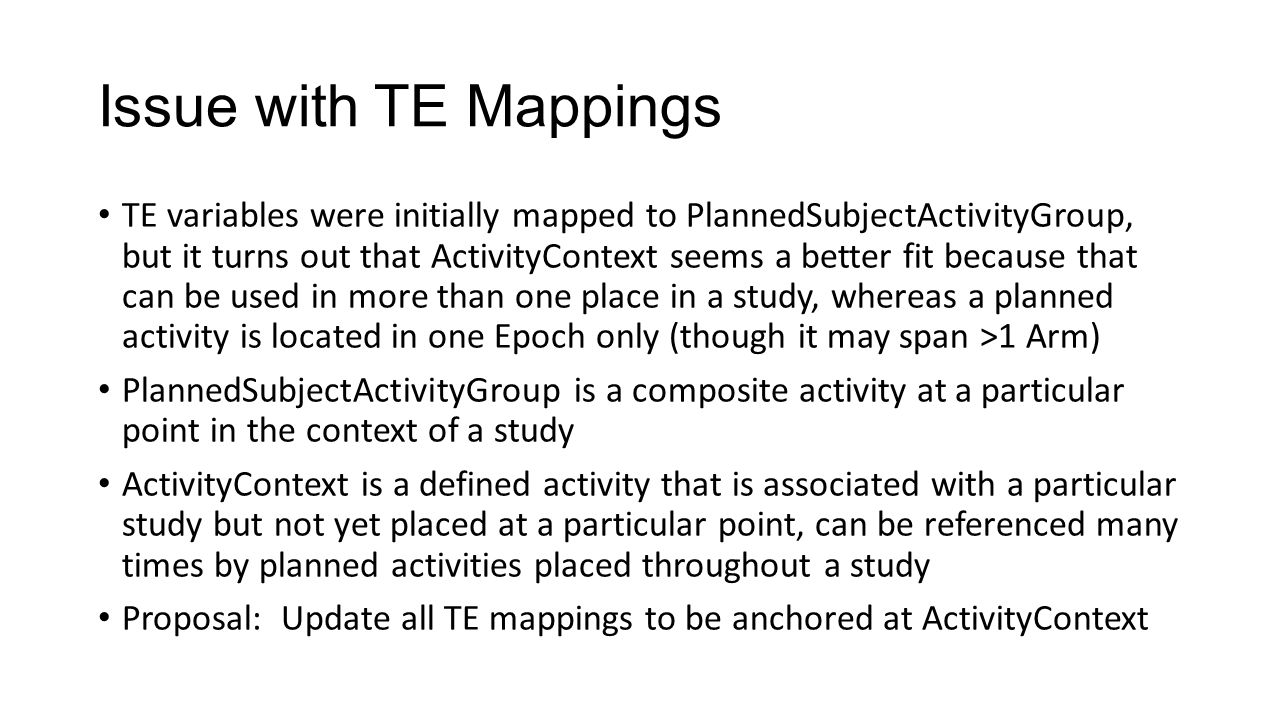 Issue with TE Mappings