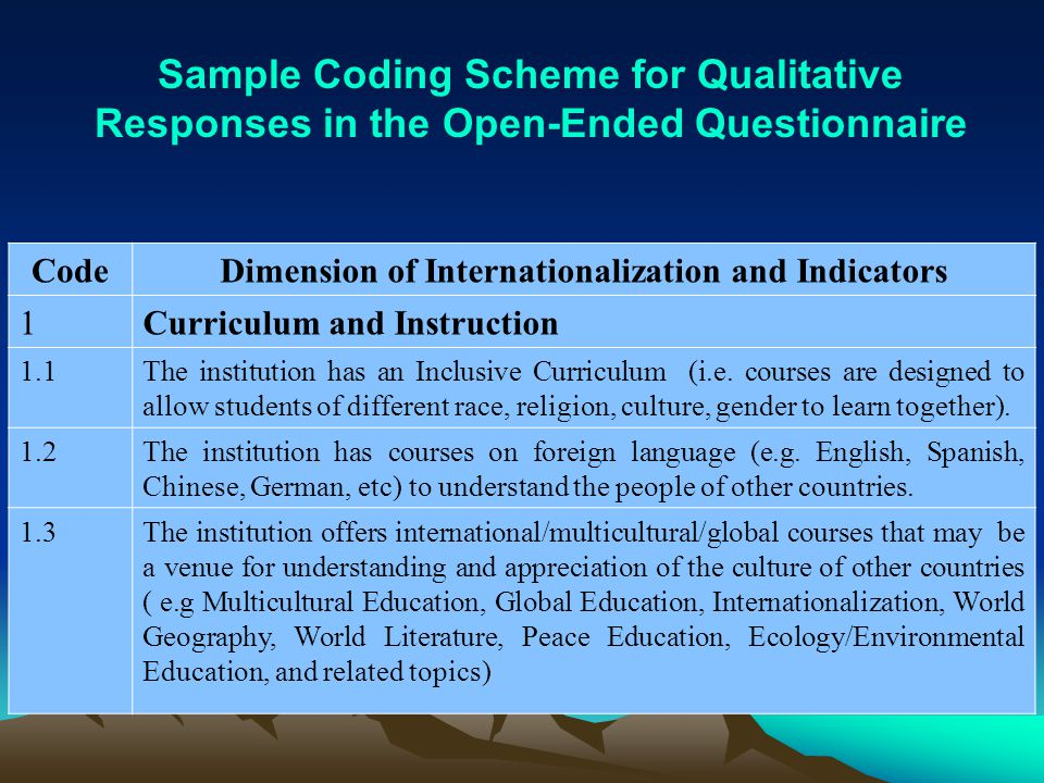 Dimension of Internationalization and Indicators