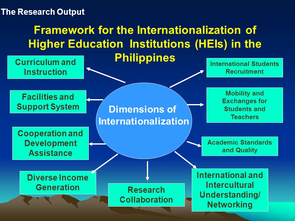 The Research Output Framework for the Internationalization of Higher Education Institutions (HEIs) in the Philippines.