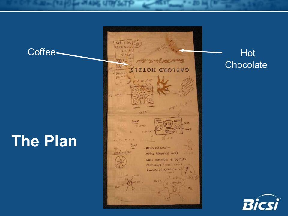 Coffee Hot Chocolate The Plan