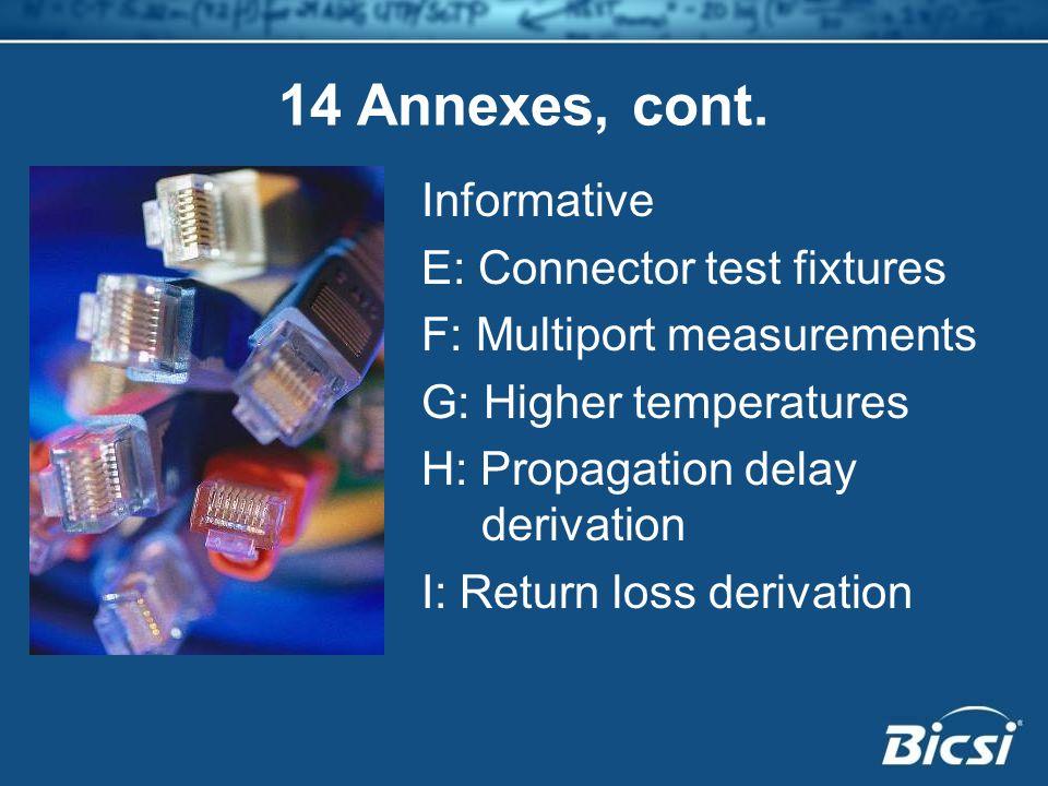 14 Annexes, cont. Informative E: Connector test fixtures