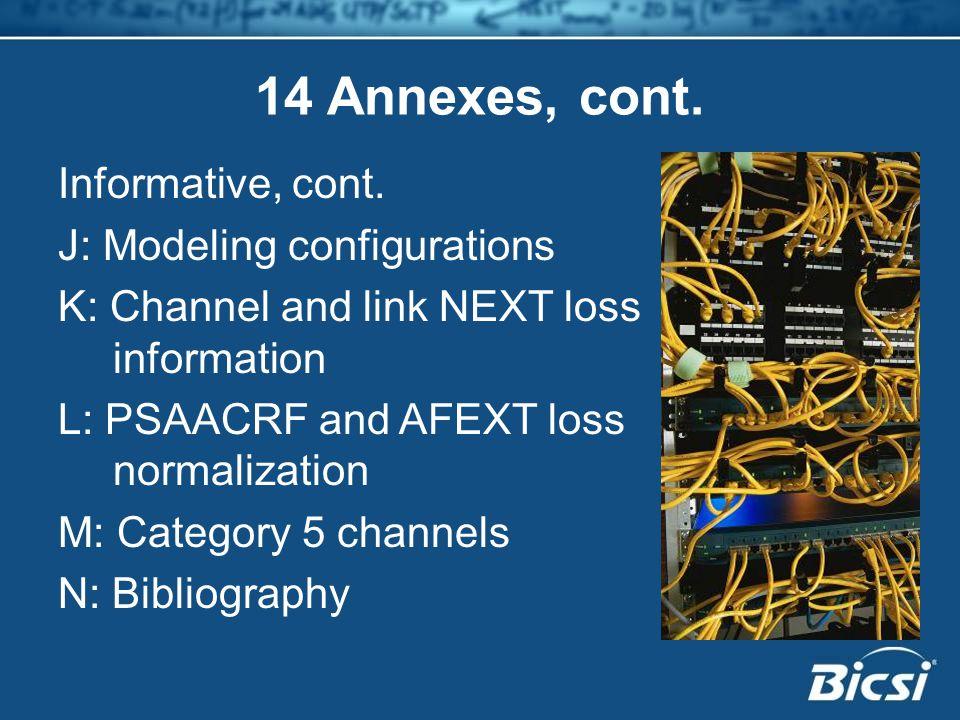 14 Annexes, cont. Informative, cont. J: Modeling configurations