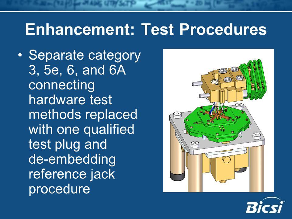 Enhancement: Test Procedures