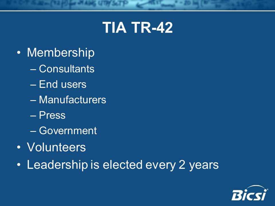 TIA TR-42 Membership Volunteers Leadership is elected every 2 years