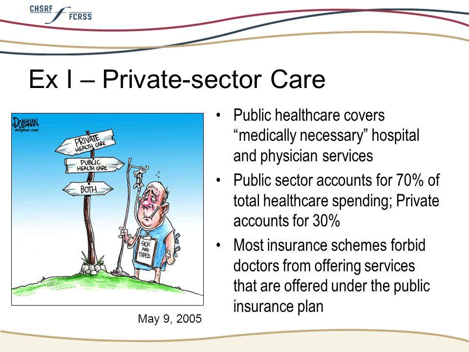Ex I – Private-sector Care