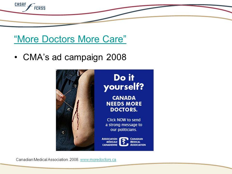 More Doctors More Care