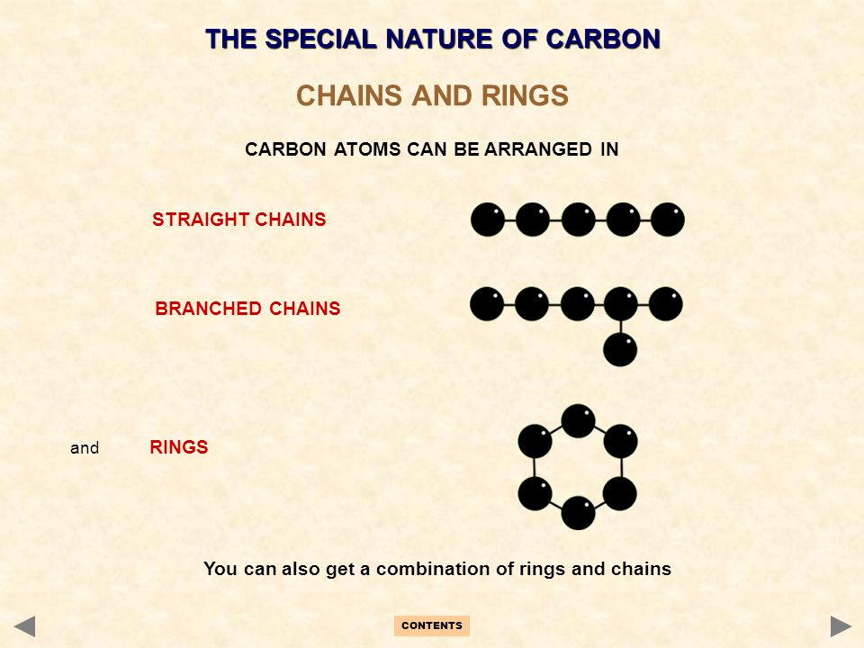 CHAINS AND RINGS THE SPECIAL NATURE OF CARBON
