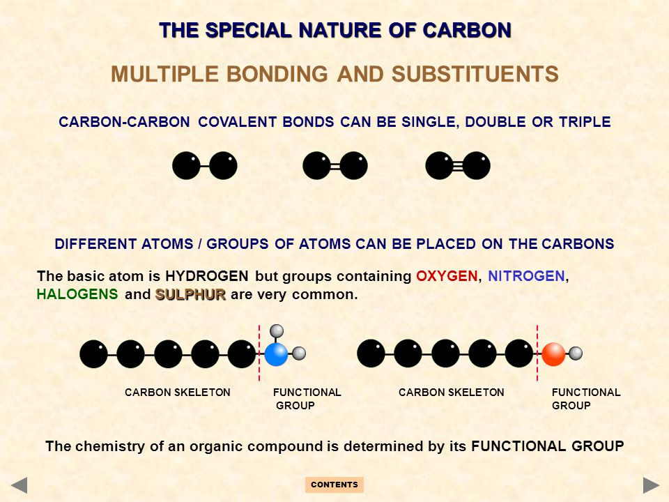 THE SPECIAL NATURE OF CARBON MULTIPLE BONDING AND SUBSTITUENTS