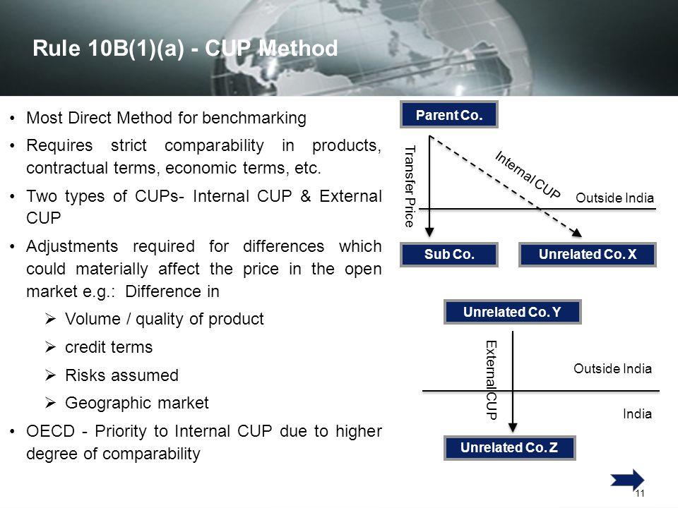 Rule 10B(1)(a) - CUP Method