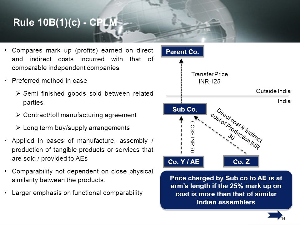 Direct cost & Indirect cost of Production INR 30