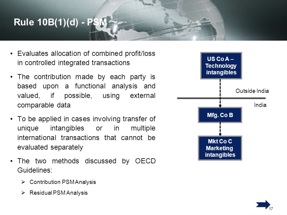Rule 10B(1)(d) - PSM Evaluates allocation of combined profit/loss in controlled integrated transactions.