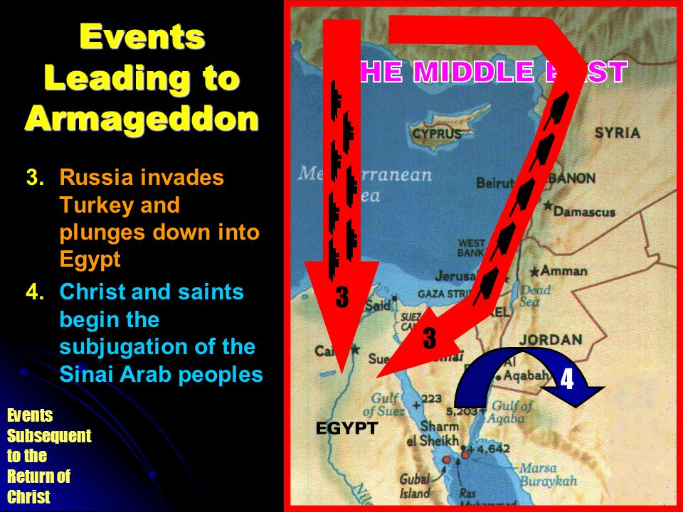 Events Leading to Armageddon