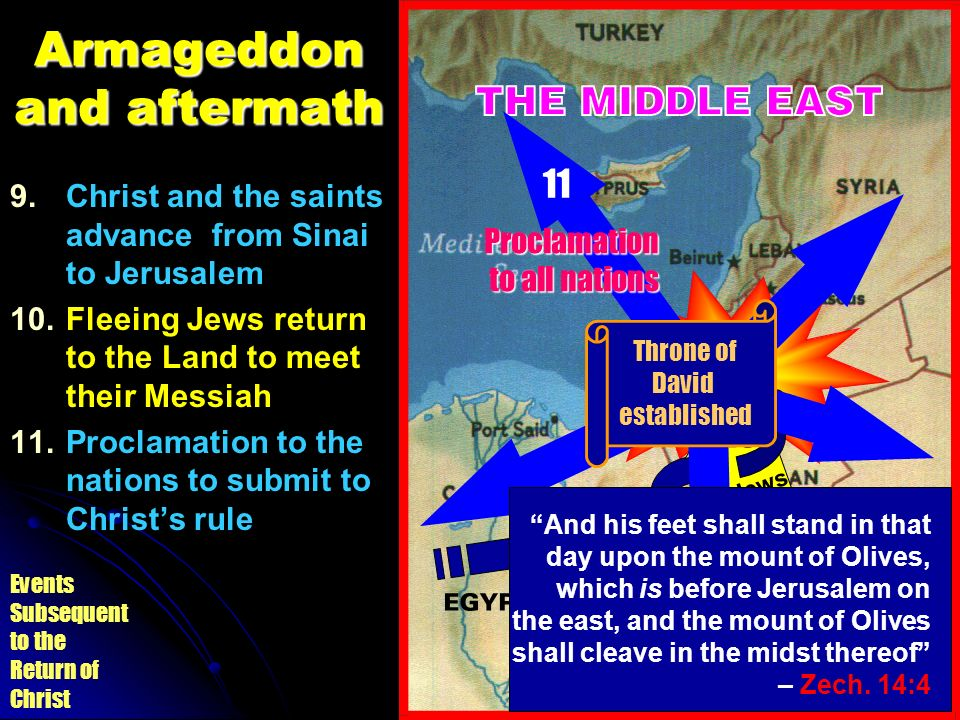 Armageddon and aftermath