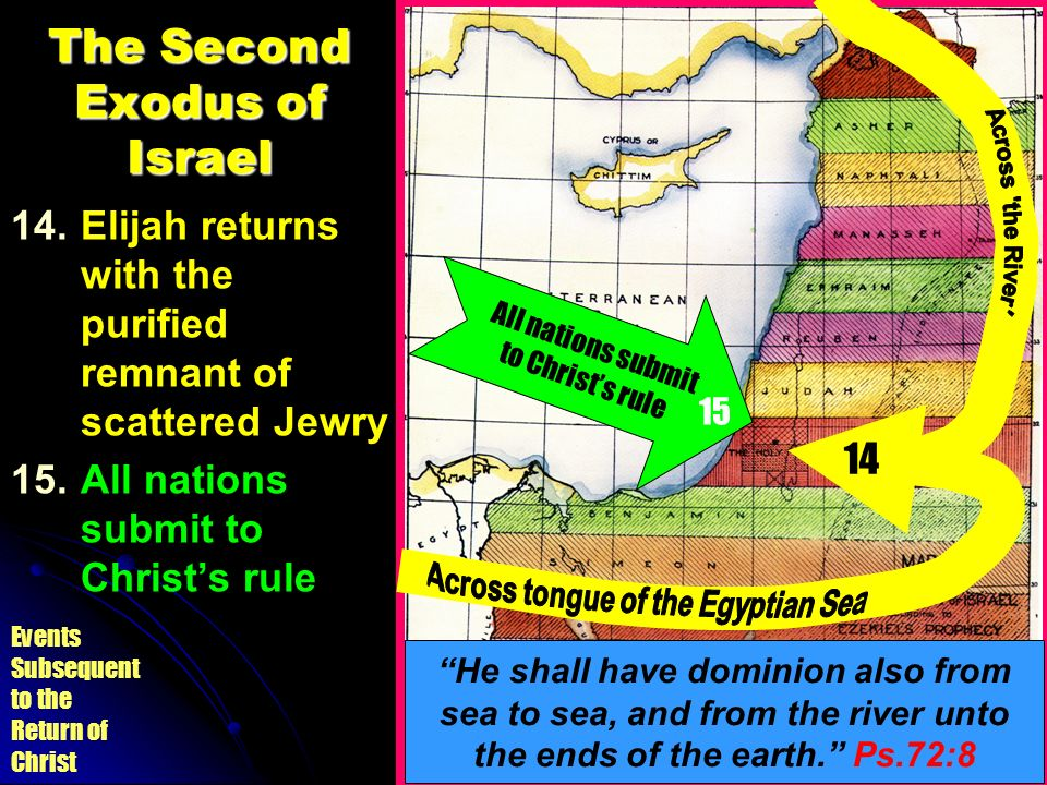 The Second Exodus of Israel