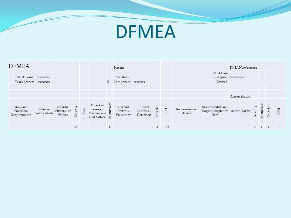 DFMEA DFMEA System FMEA Number: 001 FMEA Team: xxxxxxxx Subsystem